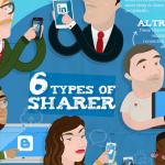 El 94% de los usuarios de medios sociales comparten por valor y entretenimiento