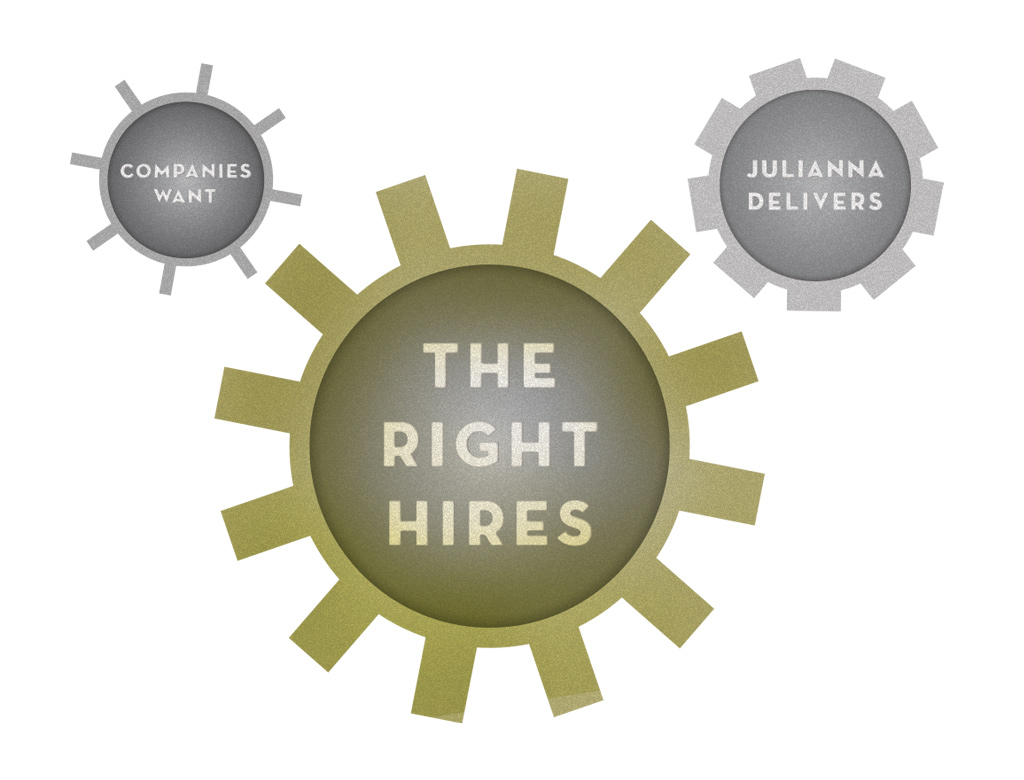 right-hire