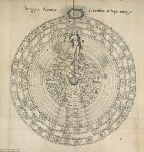 Robert-Fludd-Great-Chain-of-Being