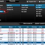 Rush Poker sur Full Tilt