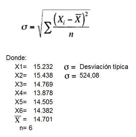 formula_con_datos