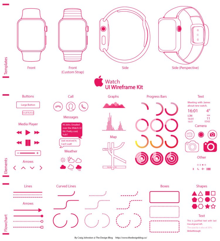 Apple-Watch---Wireframe-UI-Kit