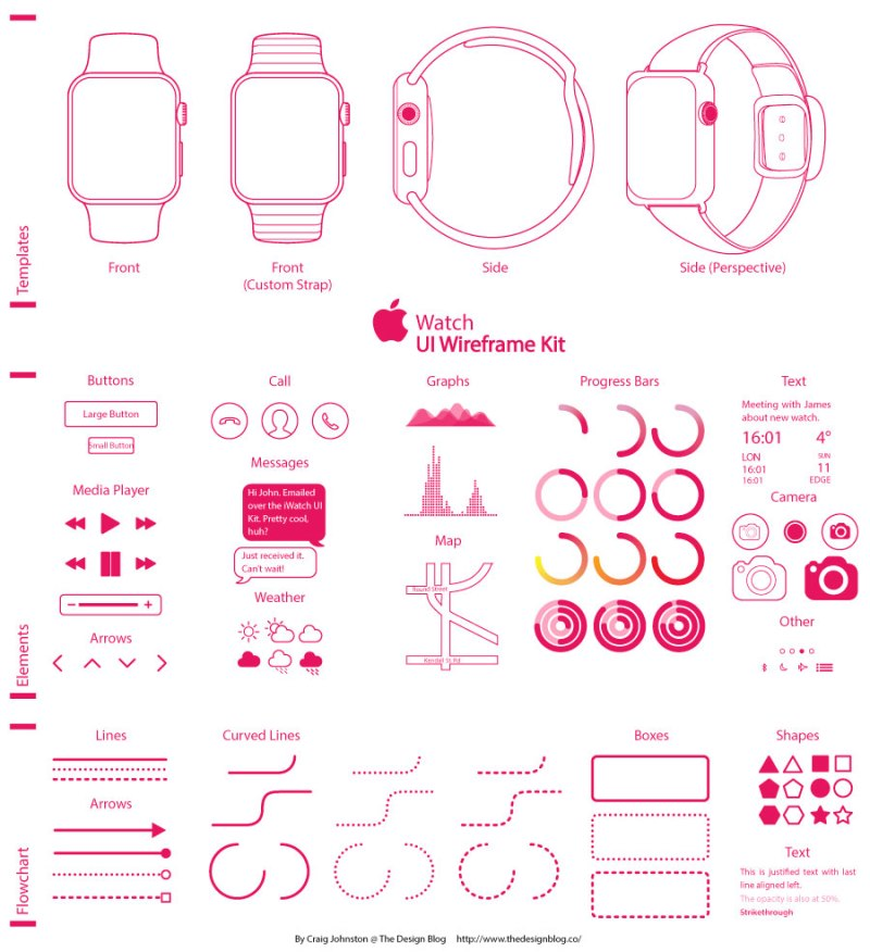 Apple-Watch---Wireframe-UI-Kit