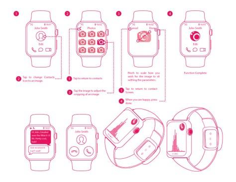 wireframe-apple-watch