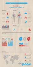 infografia-medicina-organos-humanos