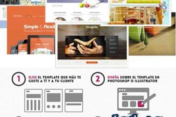 """plantillas templates diseno web - Templates Web que """"Sobresalen"""" Haciéndote la Vida más Fácil"""