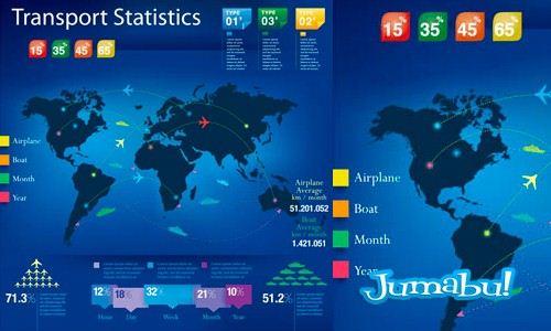 vectores viajes y turismo - Material en Vectores de Estadísticas de Viajes y Turismo