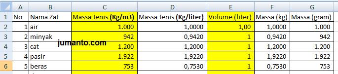 hasil konversi liter ke kilogram dari excel