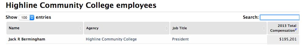 Jack Berminham - Highline Community College - Salary
