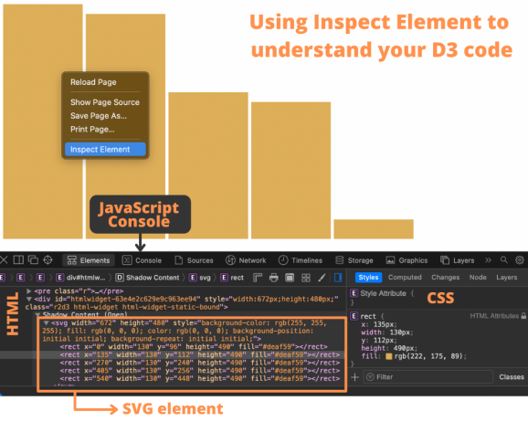 Using 'Inspect Element' to better understand your code