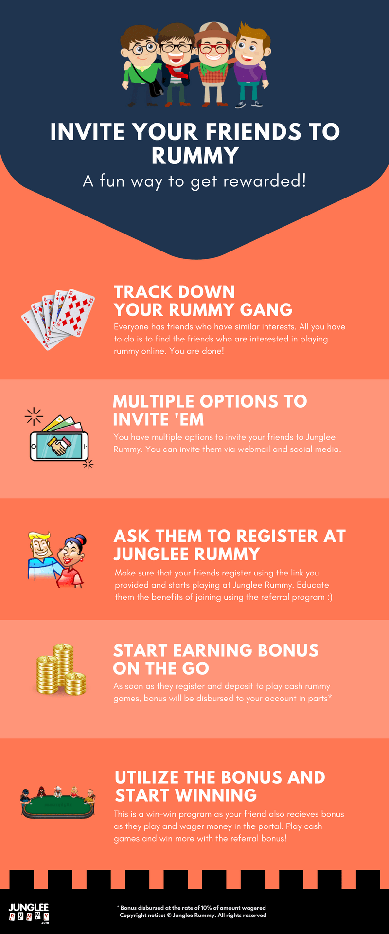 Infographic - How to Refer and Earn Bonus from Junglee Rummy