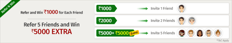 Refer and Win at Junglee Rummy