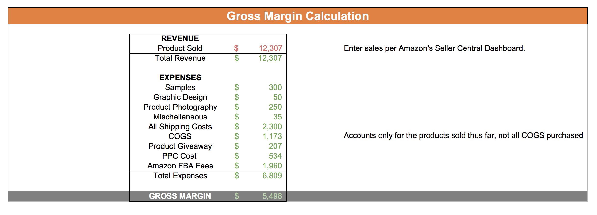 Free Amazon Fba Calculator
