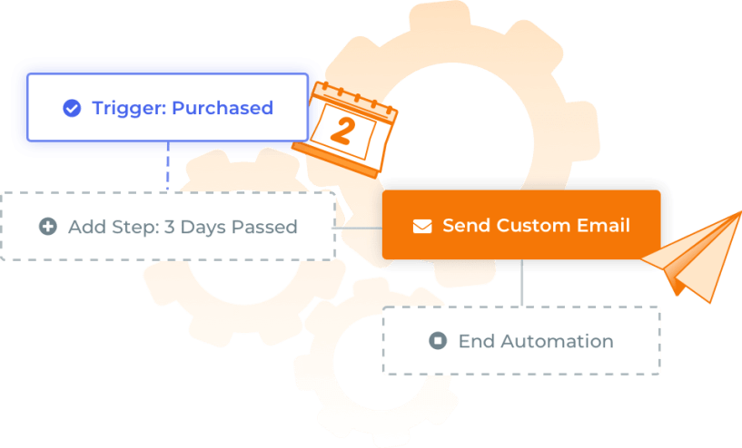 Jump Send Review- automation trigger