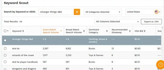 Recherche de mots clés sur Amazon à l'aide des outils de recherche de mots clés sur Amazon de Jungle Scout.