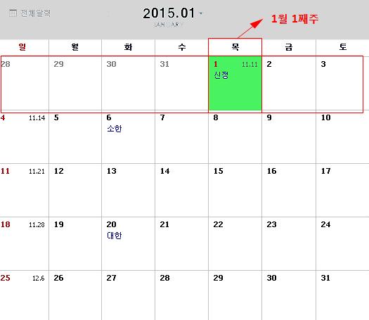 2015년 1월
