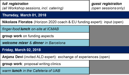 tentative Agenda as of November 28, 2017