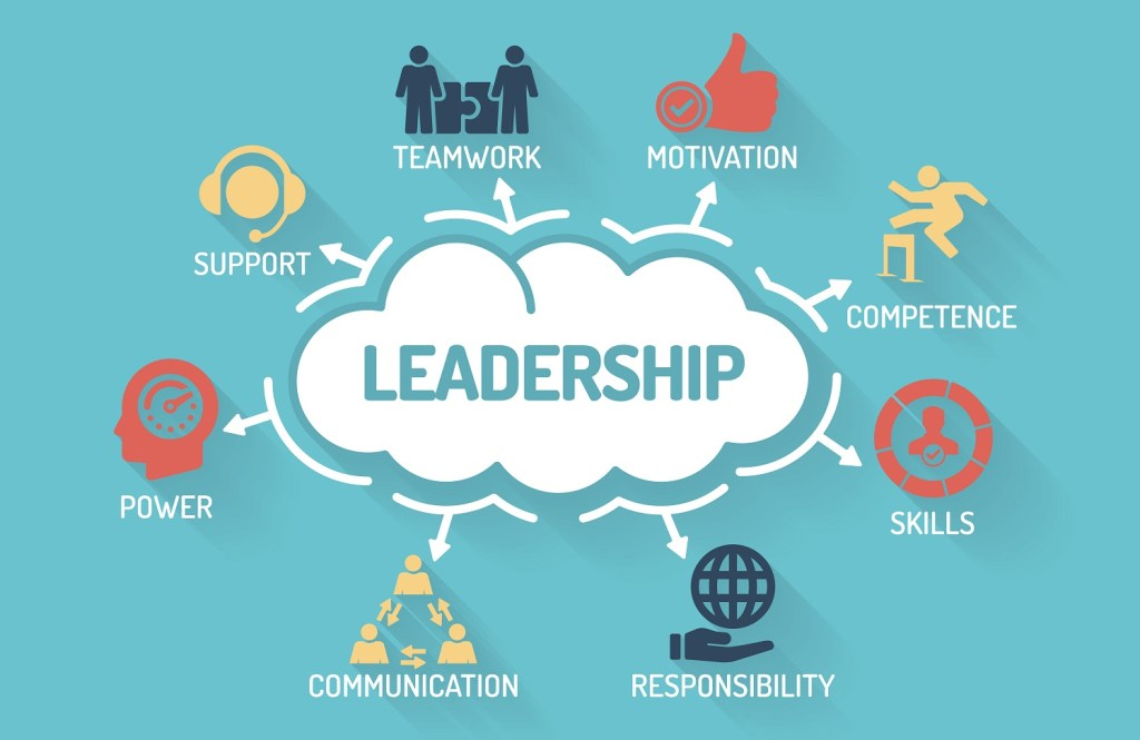 On the picture, we can show 8 points to characterize leadership