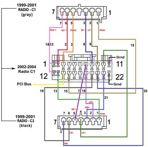 Wiring Diagrams For 2014 Jeep Wrangler – Jeep Yj Radio Wiring