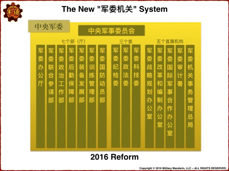 CMC Reform sticks.003