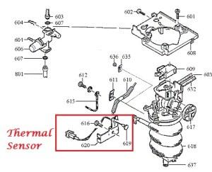 Jura E8E9 Thermoblock Temperature Sensor (FConnect)