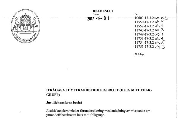Förundersökningsbeslut JK 88 hitlerhyllningar