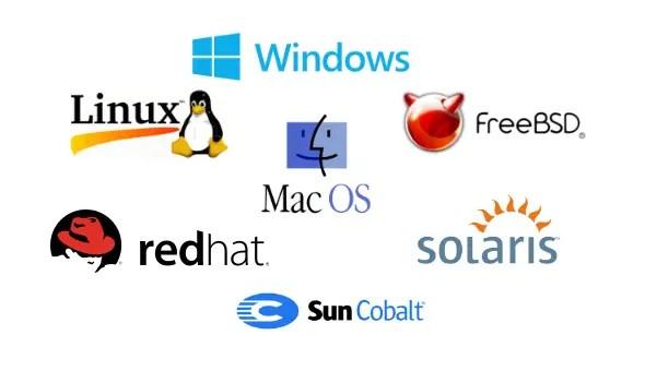 komponen perangkat lunak komputer