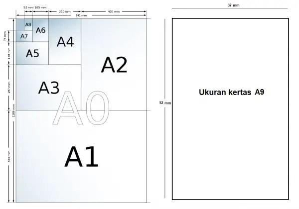 gambar, ukuran, kertas, a9, ukuran kertas a9