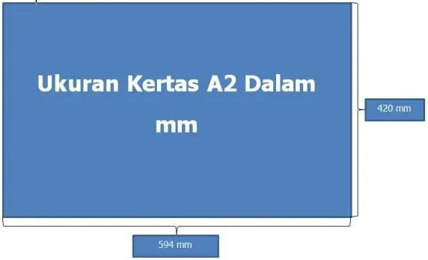 Ukuran kertas A2 dalam mm