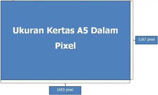 Ukuran kertas A5 dalam pixel
