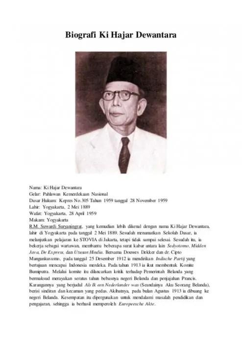 Contoh Biografi Diri Sendiri