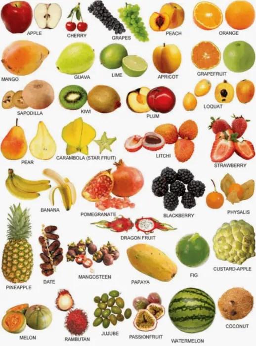 gambar buah dalam bahasa inggris