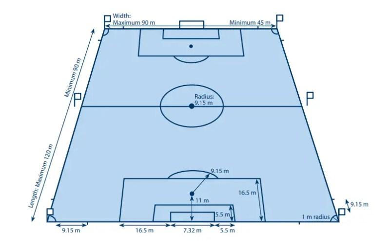 Ukuran Lapangan Sepak Bola Internasional