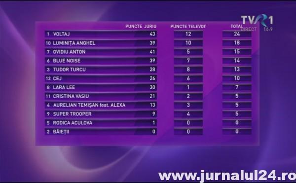 eurovision romania eurovizion 2015
