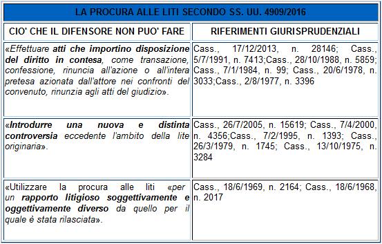 LaProcura-CioCheIlDifensoreNonPuoFare-1