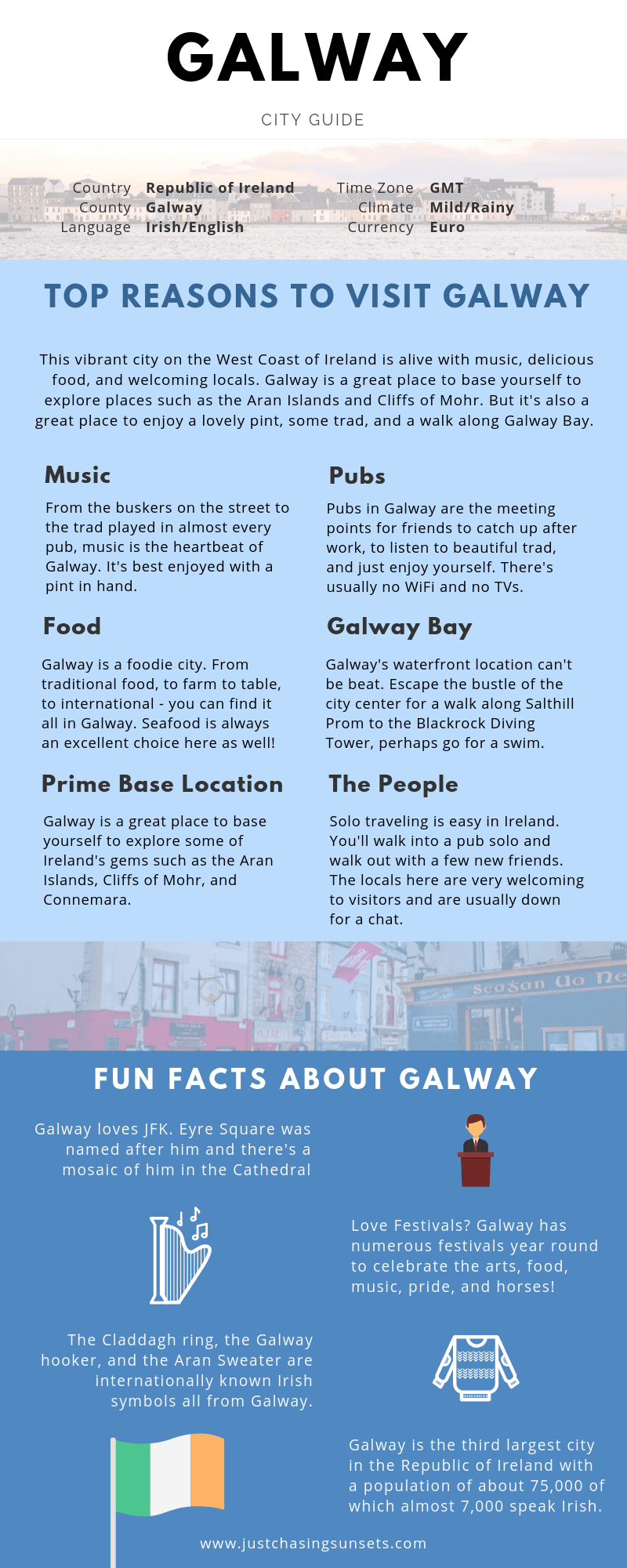 Galway City Guide