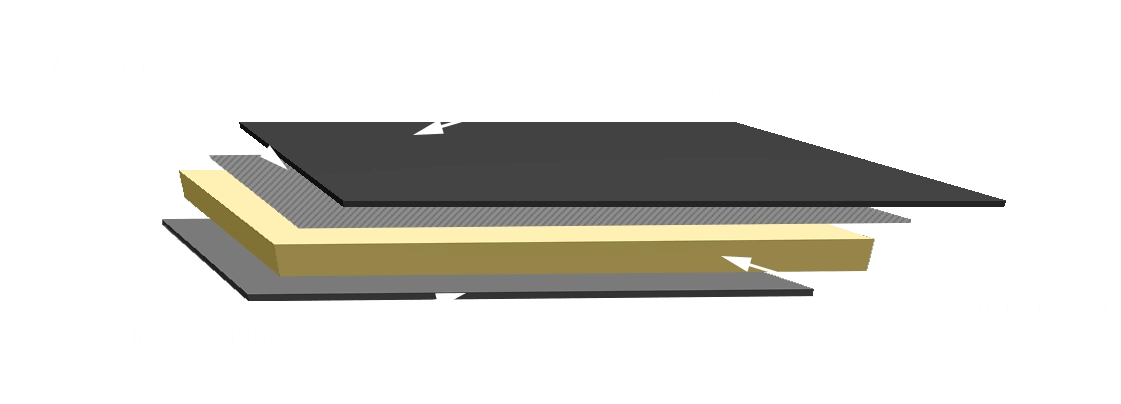 A diagram showing the layers of rubber flat roofing