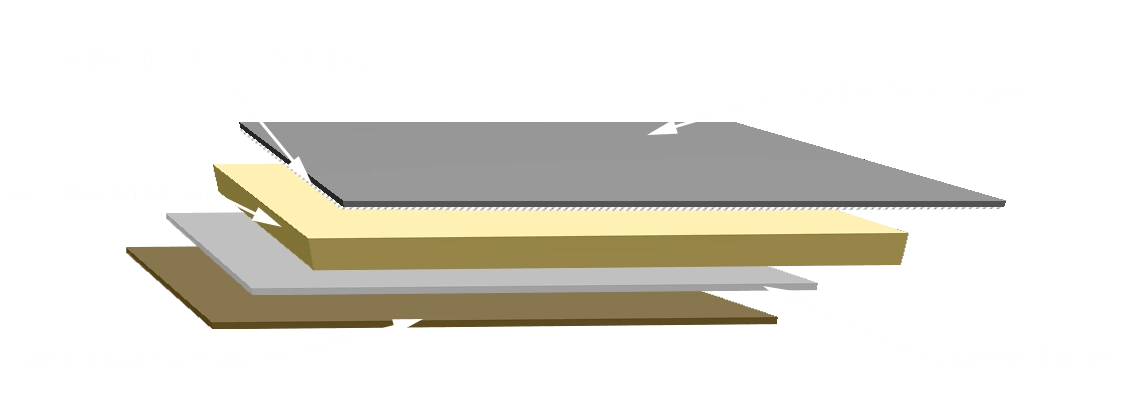 A diagram showing the layers of single-ply membrane roofing