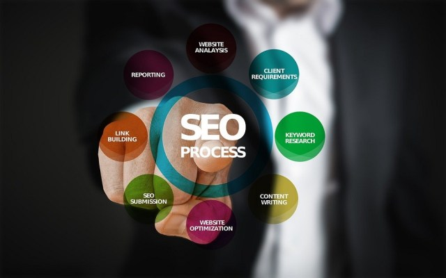 real time seo