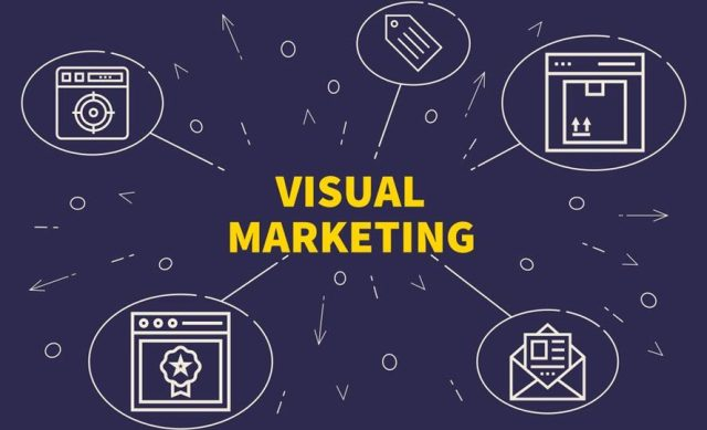 visual marketing strategies