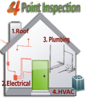 Home Inspection Is Pretty Crucial These Days