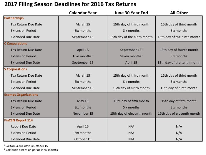 2017-filing-season-due-dates-table