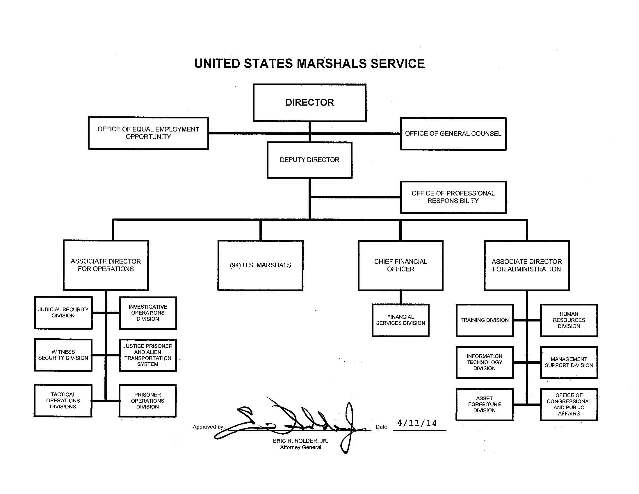 Organization Mission And Functions Manual United States