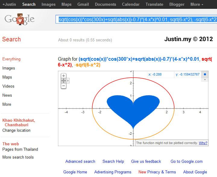 Google Valentine Graph for Happy Valentine Day