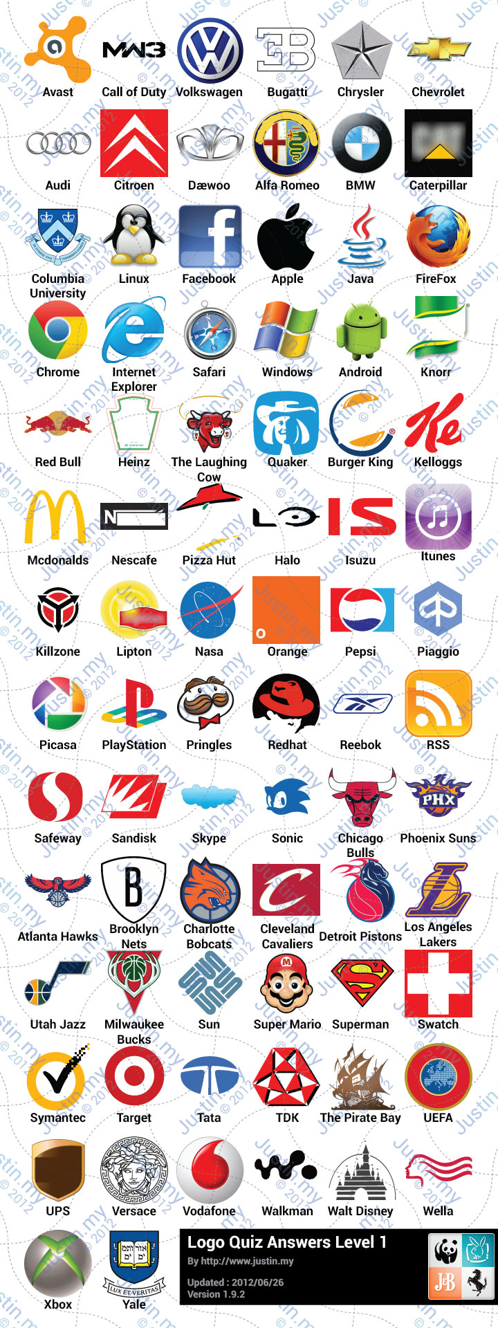 Restaurant Logo Game Answers