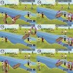 River Test Four Jealous Husbands Solution