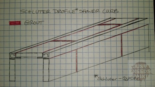 A cross section of a shower curb using a Schluter profile to finish the curb top. Note, Schluter-QUADEC is only one of the many options of Schluter profiles. There are rounded and thinner options as well.