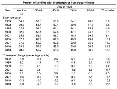 06-22-2015_ Mortgage chart_2