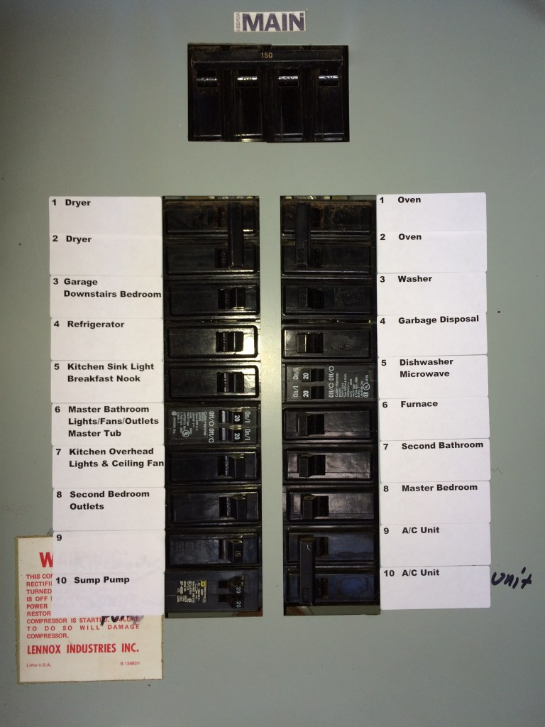 Labeled Circuit Breakers