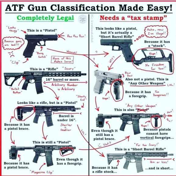 NFA Made Easy